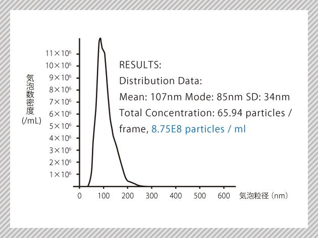 ufb-data